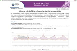 2019. július havi halálozási adatok